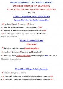 ΕΠΙΤΥΧΙΕΣ ΜΕ FOTO - page 1