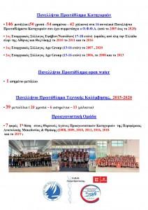ΕΠΙΤΥΧΙΕΣ ΜΕ FOTO-page0002